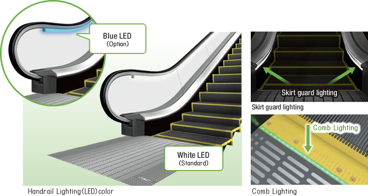 Escalator Auto Start & Stop Sensor System